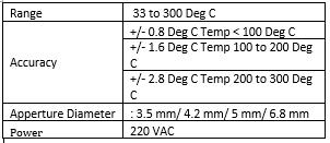 D300 DRY BLOCK CALIBRATOR TEMPERATURE SENSOR THERMOCOUPLE OR RTD D300